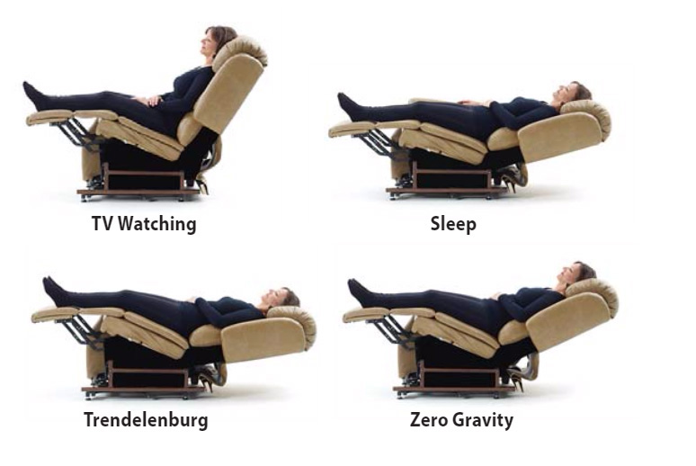 here chair comfort reviews chairs you are before recliner gravity power parts recliners like never to lift zero easy