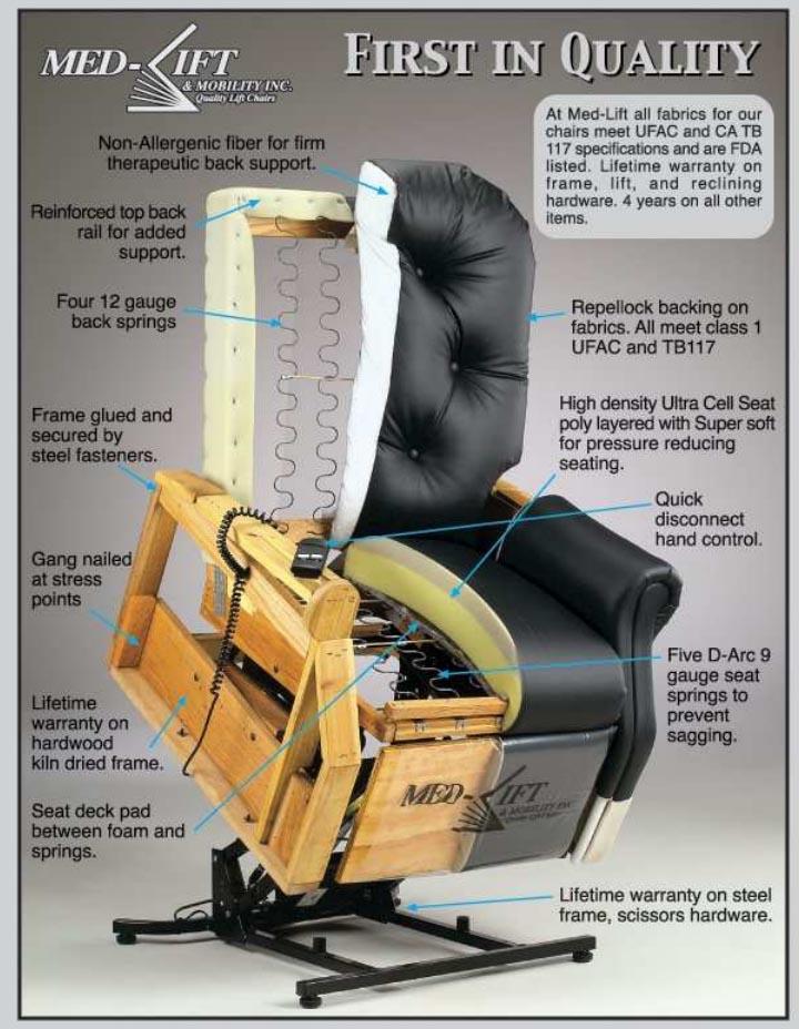 25f648d28848c MedLift 3-Way Power Recline Lift Chair - 3153 Series | Power Lift ...
